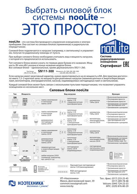 Как выбрать блок nooLite?