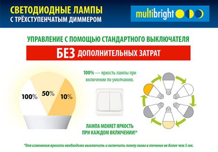 светодиодные лампы multibright